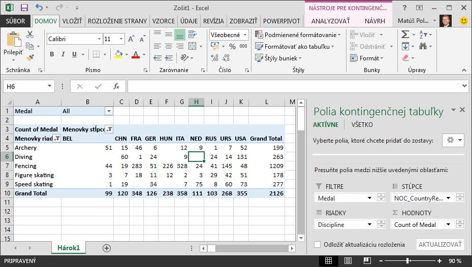 Aktualizované kontingenčnej tabuľky