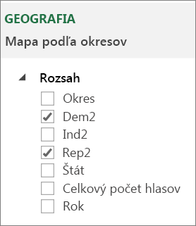 Povýšené lokality vSharePointe Online vmobilnom zariadení