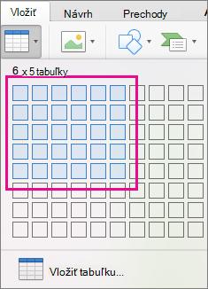 Vloženie tabuľky do mriežky