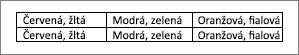 Príklad konvertovanej tabuľky