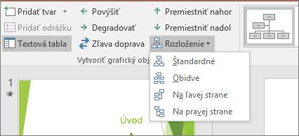 Zobrazí sa možnosť Rozloženie v nástrojoch pre grafické prvky SmartArt