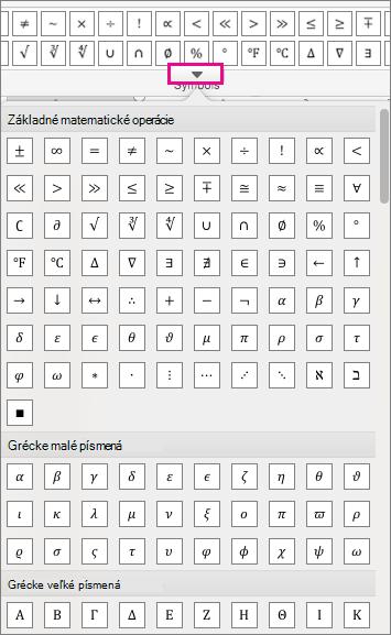 Zoznam všetkých dostupných rovnice symbolov