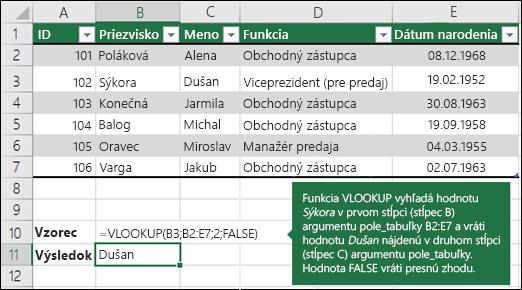 Zadarmo dátumové údaje lokalít žiadna registrácia