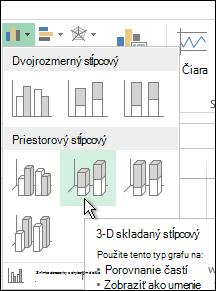 3-D skladaný stĺpcový