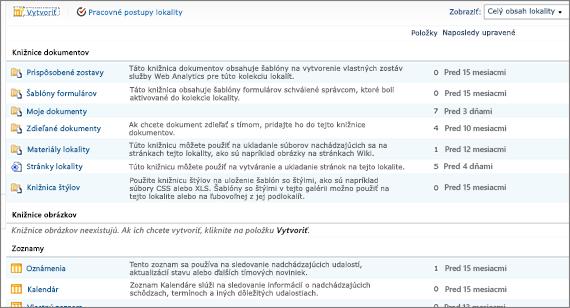 Stránka Celý obsah lokality v SharePointe 2010