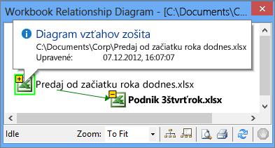 Diagram vzťahov informácie zošita v kontextovej ponuky