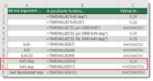Výstup rôznych funkcií TIMEVALUE