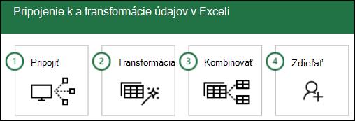 Power Query takto: 1) pripojenie, (2) Transformácia, 3) spojiť, zdieľať 4)