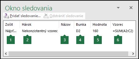 Okno sledovania umožňuje jednoducho sledovať vzorce použité vhárku