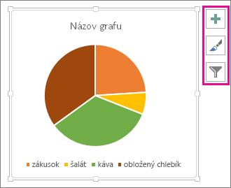 Koláčový graf s tlačidlami prvky grafu, štýly grafov a filtre grafov
