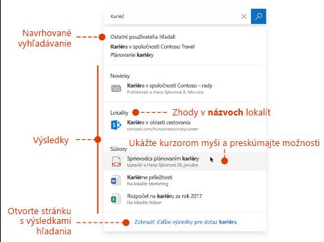 Snímka obrazovky s poľom hľadania