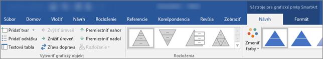 Karty nástroje pre grafické prvky SmartArt, návrh a formát