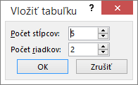 Dialógové okno Vložiť tabuľku v PowerPointe