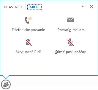 snímka obrazovky s ponukou, ktorá sa zobrazí po posunutí myši na tlačidlo Ľudia, s vybratou kartou Akcie