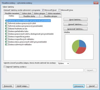 Zoznam šablón vizuálnych zostáv vytvorených v Exceli v dialógovom okne Zobraziť zostavy