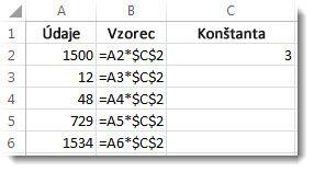 Čísla v stĺpci A, vzorec v stĺpci B so znakmi $ a číslo 3 v stĺpci C