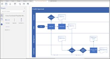 Tvary a vývojový diagram