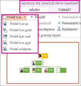 Možnosť Pridať tvar na karte Návrh v časti Nástroje pre grafické prvky SmartArt