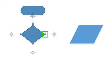 Vytvorenie spojnice s nemennými bodmi pripojenia