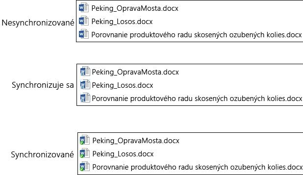 Ikony súborov sa počas nahrávania a synchronizácie do OneDrivu for Business v službách Office 365 menia
