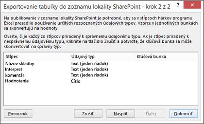 Druhá strana dialógového okna Export do SharePointu