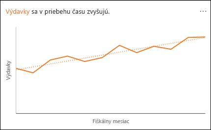 Čiarový graf zobrazujúci nárast výdavkov vpriebehu času