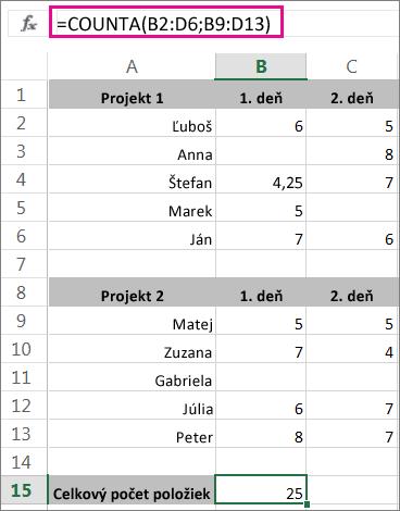 Funkcia COUNTA s 2 označenými rozsahmi