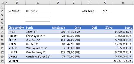 Príklad formulára objednávky bez vlastnej funkcie