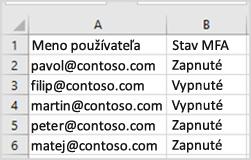 hromadná aktualizácia vzorových súborov CSV
