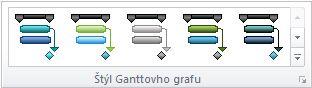 Obrázok skupiny štýlov Ganttovho grafu