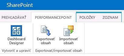 Pás s nástrojmi na stránke obsahu služby PerformancePoint na lokalite Centra BI