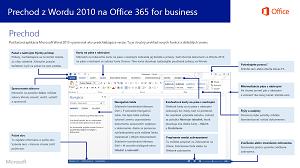 Miniatúra príručky na prechod z Wordu 2010 na Office 365