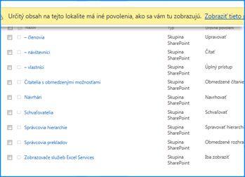 Snímka obrazovky zobrazujúca stránku Povolenia lokality v SharePointe Online. V hornej časti je zvýraznený panel hlásení, ktorý upozorňuje na to, že niektoré skupiny nededia povolenia zo svojich nadradených lokalít.