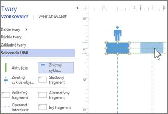 Životný cyklus sekvencie UML
