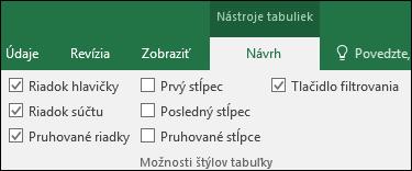 Obrázok možnosti Nástroje tabuliek na páse s nástrojmi, keď je vybratá bunka tabuľky