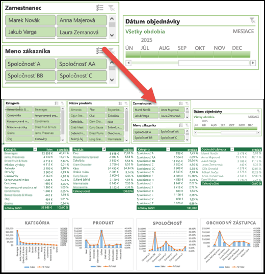 Rozložené zobrazenie rýchlych filtrov a časovej osi na tabuli