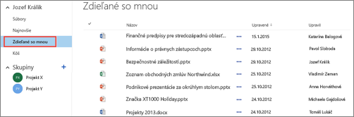 Dokumenty, ktoré svami používatelia zdieľajú, aktoré sú uvedené vzozname vzobrazení Zdieľané so mnou vo OneDrive for Business