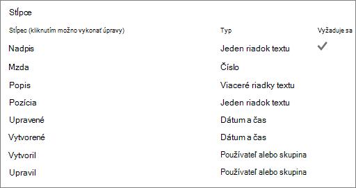 Úprava zoznamu stĺpcov