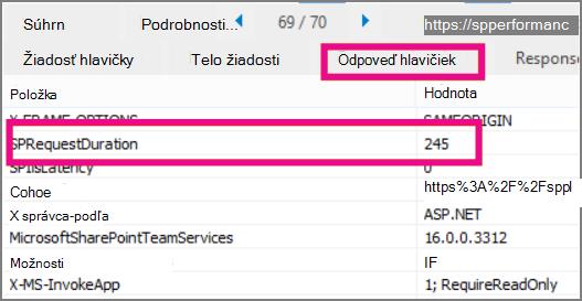 Snímka obrazovky zobrazujúca časy načítania ako trvanie požiadavky