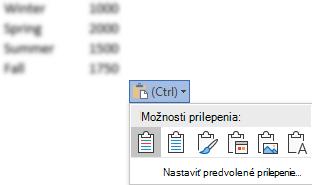 Tlačidlo Možnosti prilepenia, ktoré sa nachádza vedľa niektorých údajov programu Excel, rozbalené tak, aby sa zobrazili možnosti