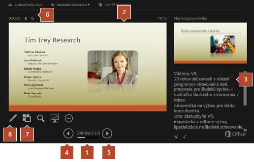Zobrazenie pre prezentujúceho v PowerPointe