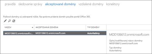 Snímka obrazovky zobrazuje stránku Akceptované domény v Centre spravovania pre Exchange. Zobrazené sú informácie o názve, akceptovanej doméne a type domény.