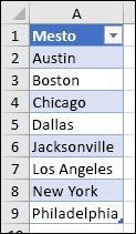 Najlepšie dátumové údaje lokalít v Los Angeles