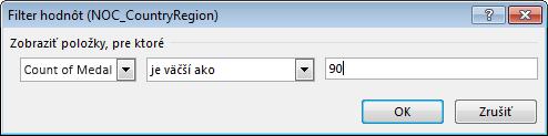 Okno Filter hodnôt