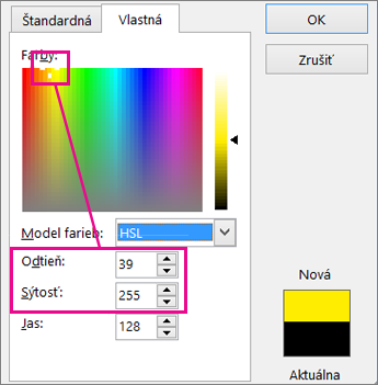 Výber farby obdĺžnik nastaví odtieň a sýtosť