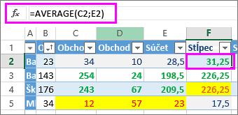 Pri použití možnosti prilepenia vzorcov upravte odkazy.