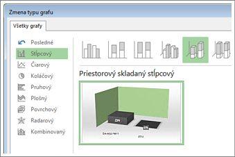 Dialógové okno Zmeniť typ grafu