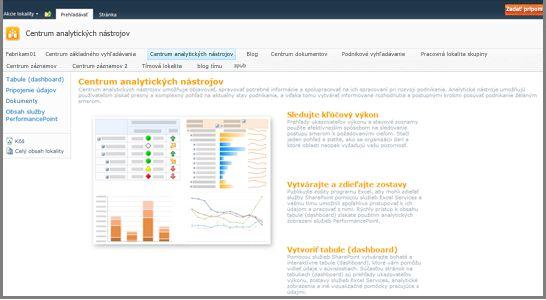 Centrum analytických nástrojov je optimalizované na ukladanie prvkov analytických nástrojov