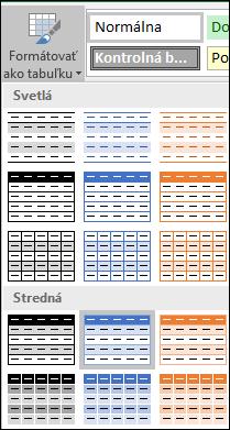 Možnosti galérie štýlov v Exceli v rámci karty Formátovať ako tabuľku