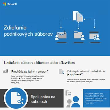 Obrázok dokumentov so šípkami na e-maily odoslaných jednej osobe, priečinok zdieľaný s jednou osobou a Tímová lokalita s viacerými ľuďmi